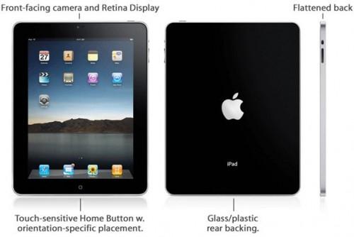 iPad 2 New Model