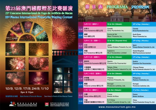 Macau International Fireworks Festival 2011