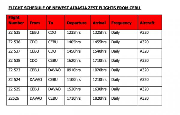 AirAsia Flights from Cebu to Davao and CDO flight schedules