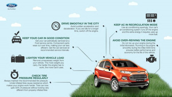 Fuel Saving Checklist