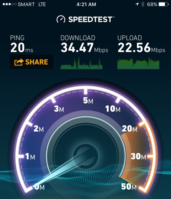 My Speedtest at Marco Polo Hotel in Davao City