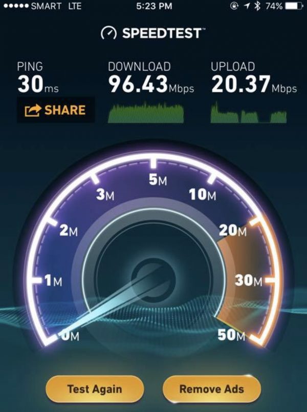 Smart LTE Speedtest in Davao courtesy of Pinoy Tech Blog