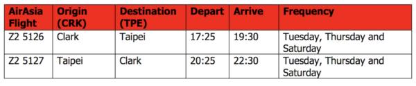 AirAsia Clark – Taipei Flight Schedule