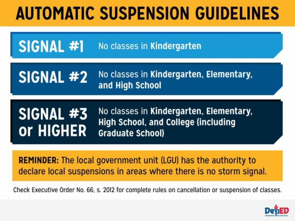 Guidelines on the Suspension of Classes When Typhoons and Other Calamities Occur