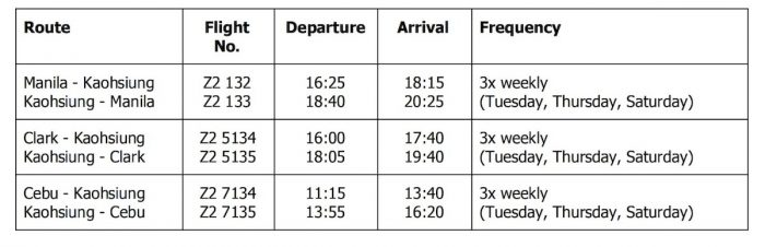 AirAsia Flight Schedule from Manila, Clark and Cebu as of December 2019