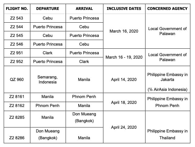 AirAsia mounts special recovery flights in the Philippines