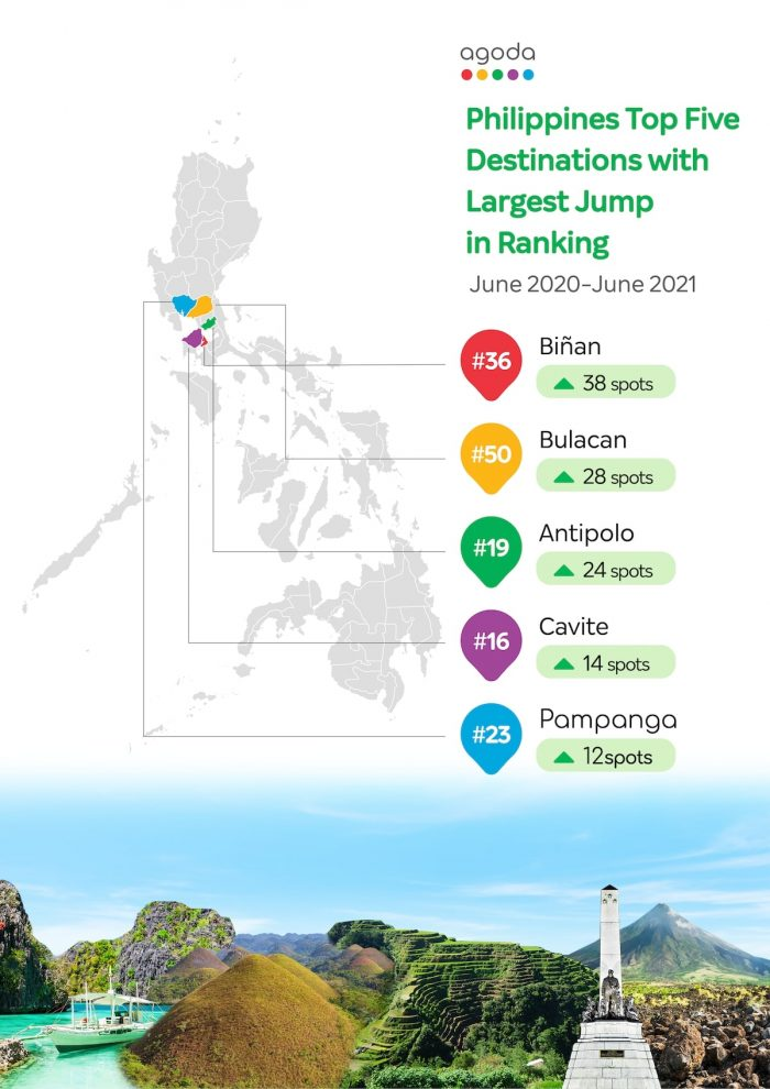 Philippines Top 5 emerging tourist destinations according to Agoda