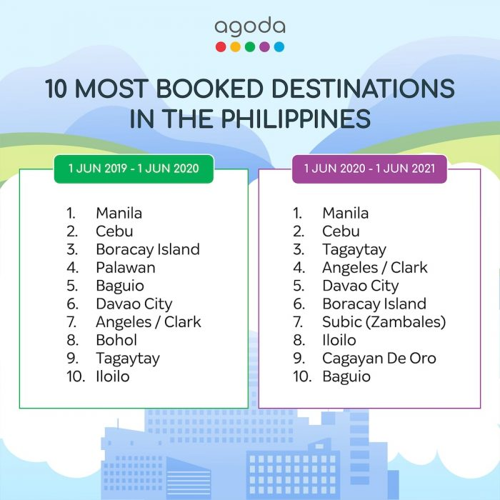 Top 10 Most Booked Destinations in the Philippines 2021