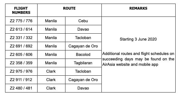 AirAsia Announces Resumption Of Philippine Domestic Flights On June 3