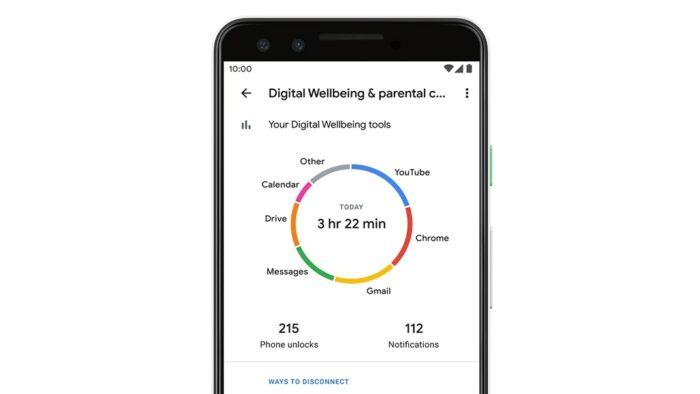 Digital Wellbeing Dashboard