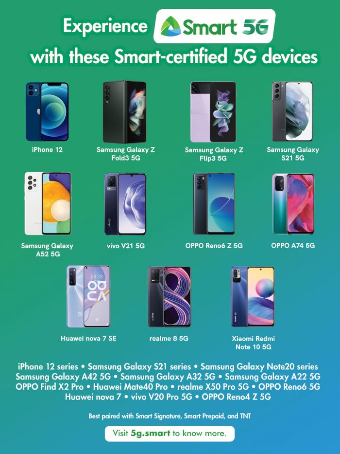 Smart 5G Devices
