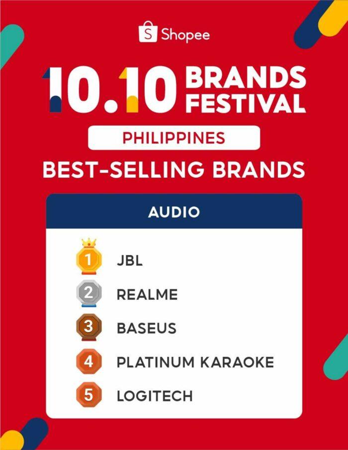Shopee 10.10 Best Selling Audio