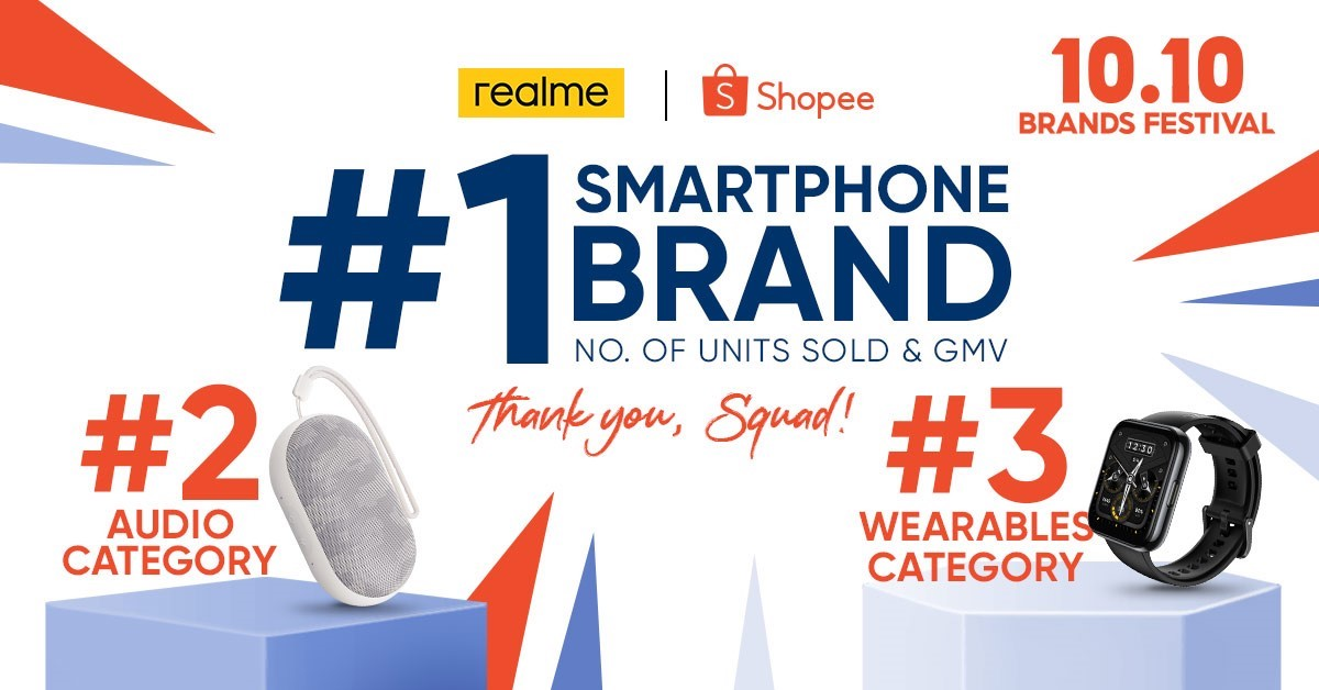 realme named no. 1 smartphone brand during 10.10 Shopee Sale